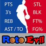 2012-13 RotoEvil NBA Fantasy Draft Guide